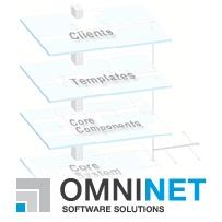 OMNITRACKER IT platform