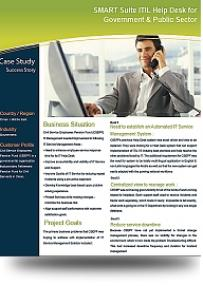 SMART Suite ITIL Help Desk